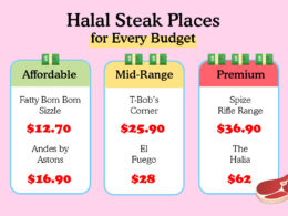 Halal steaks for every budget